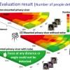 В Японии изобрели очки против автоматической идентификации личности