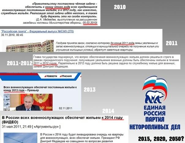 враньё ЕР и Путина
