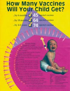 vaccines_HowManyVaccines