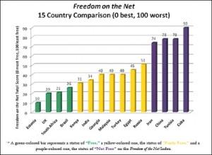 free-net_+