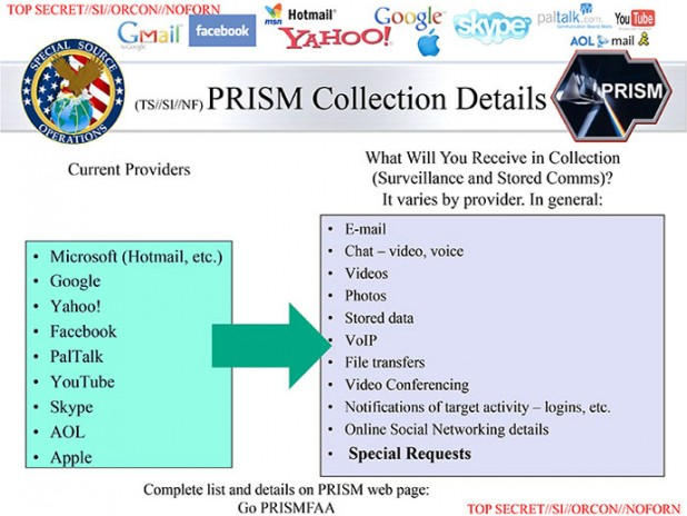 prism_total control USA