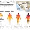 Вирус Эбола – биологическое оружие США?