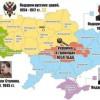 Как немцы впервые создали «незалежную» Украину