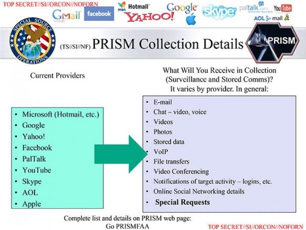 prism_total control USA
