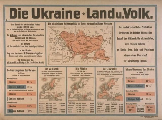когда создана украина