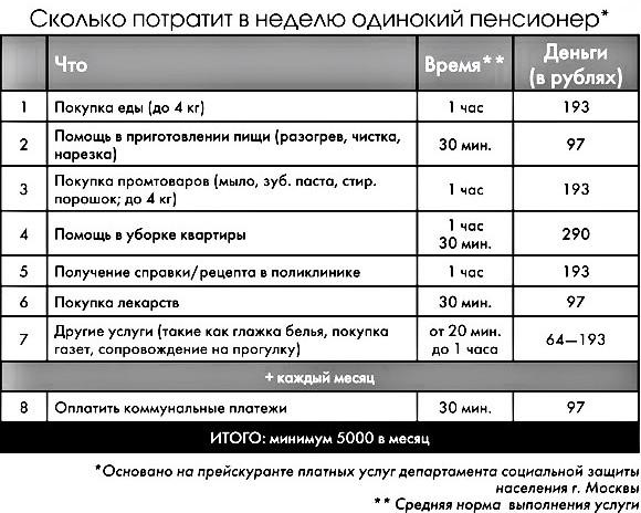 invalid_moskow_price
